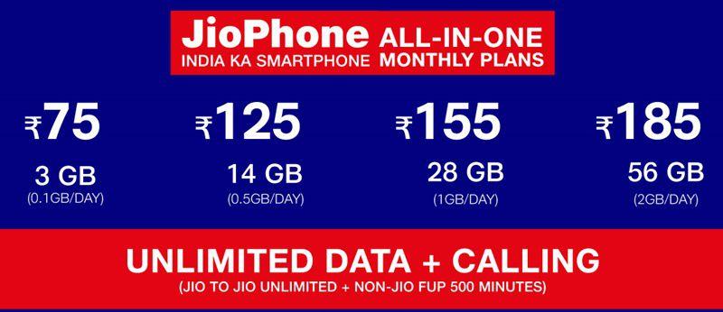 Popular Prepaid Plans for Jio Phone